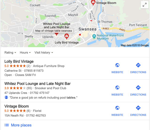 niche specific local SEO: swansea businesses seo and marketing